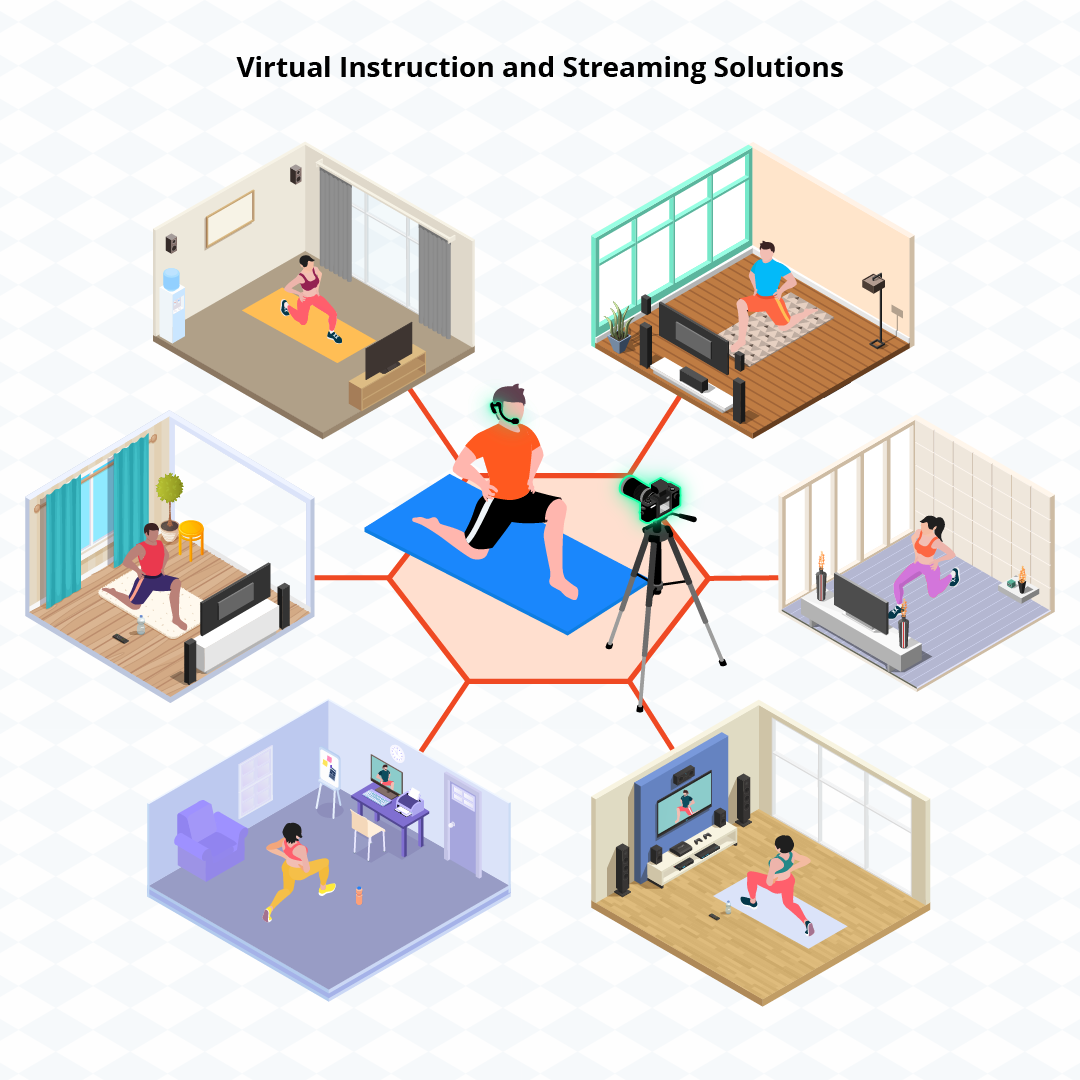 Virtual Instruction and Streaming Solutions