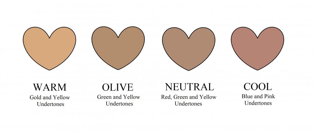 eyeshadow skin tone pick