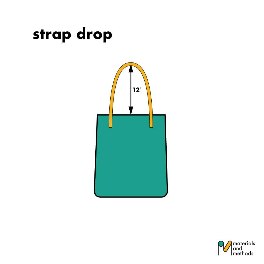 anatomy of a handbag - strap drop defined