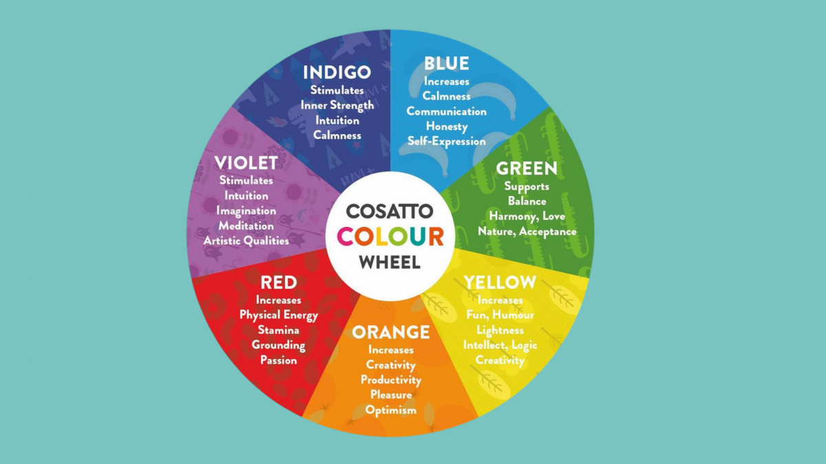 Colour your Life with Colour Therapy
