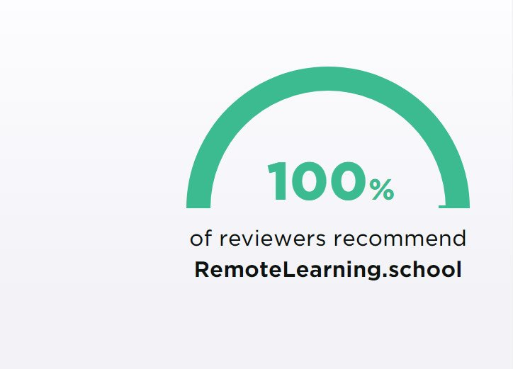 RemoteLearning.school Reviews on Reviews.io