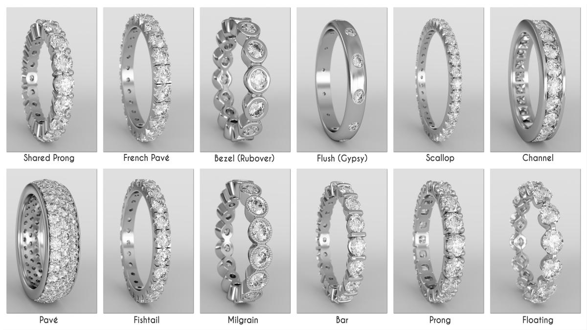 Jewellery Setting Secrets - How Diamonds Are Fixed To Your Jewellery