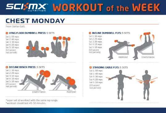 Workout of the Week: Chest Monday With Stefan Gatt