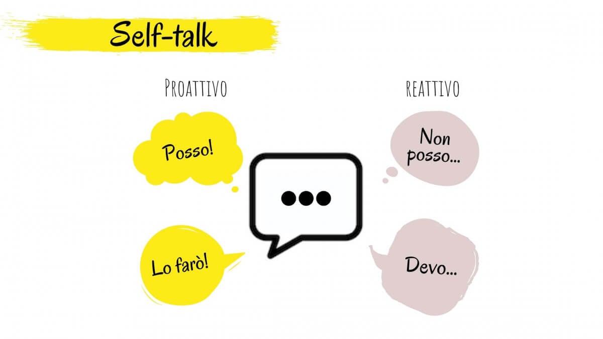 linguaggio proattivo reattivo self talk