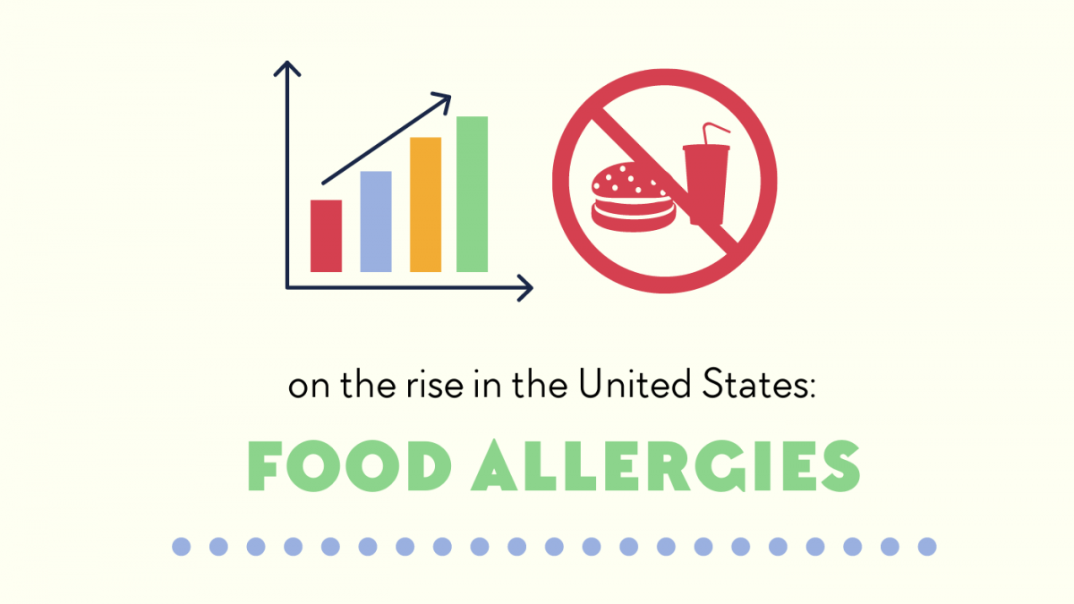 Have a Food Allergy? You're Not Alone: How Food Allergies are Increasing in the US