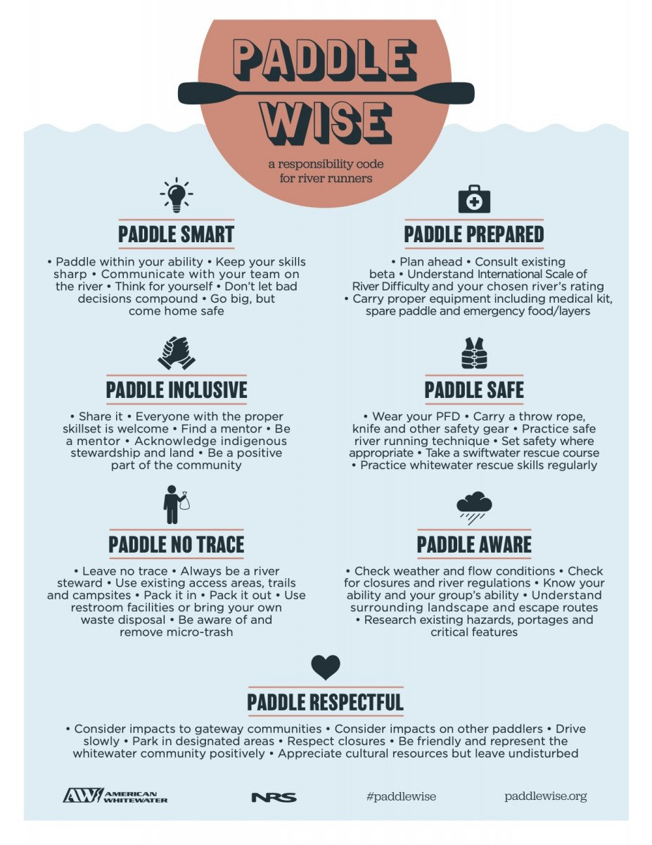 Paddle Wise -- Take the Time to Learn About Moving Water