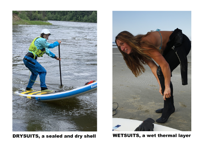 whitewater sup clothing