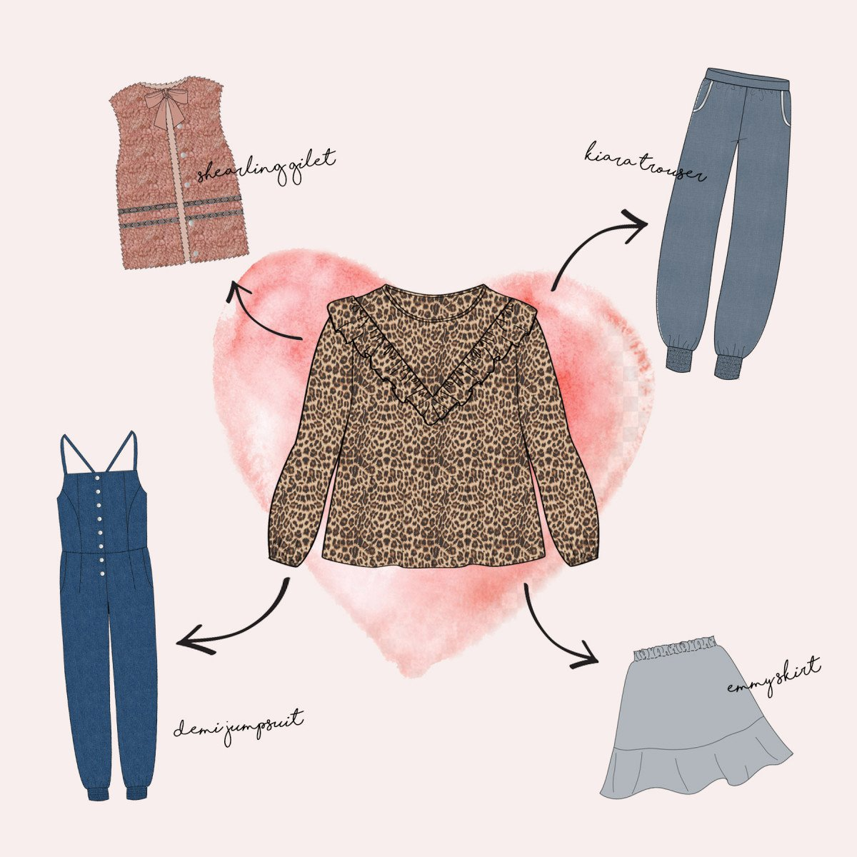 Styling Tip #3: How to shop and What to wear on different occasions
