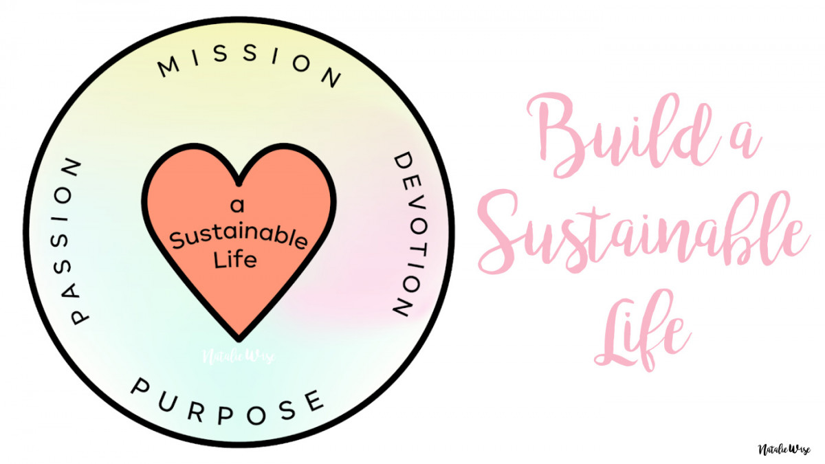 Sustainable Life: Why Building One Matters
