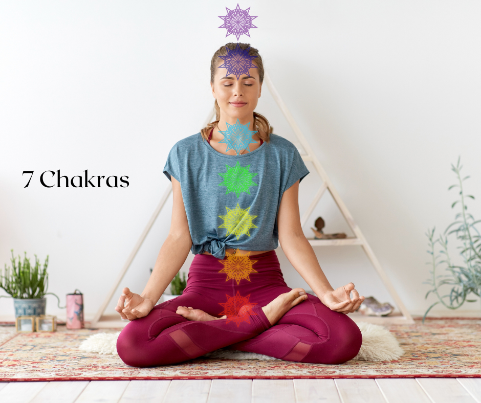 What are Chakras? And How to activate them?