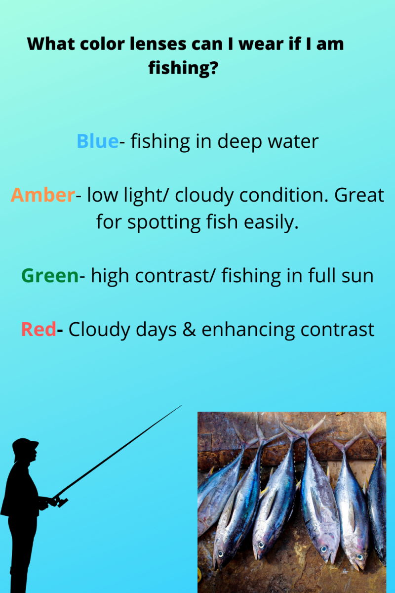 what color lenses can I buy for fishing