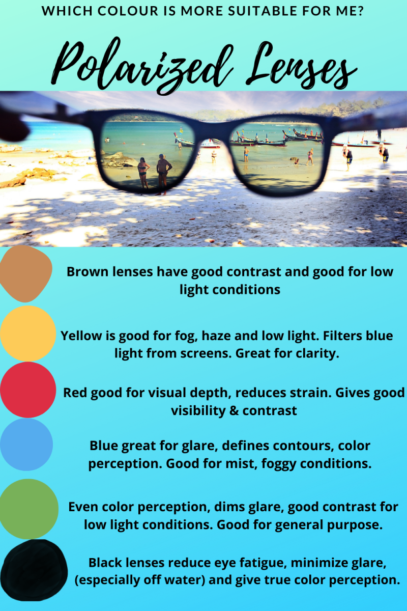 what color sunglass lens is the best