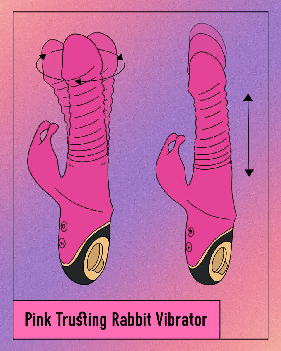 Thrusting Vibrator