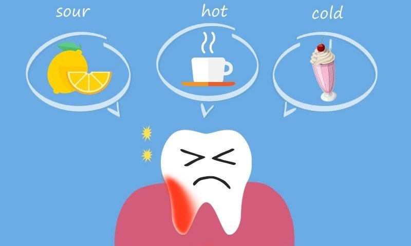 causes of tooth sensitivity hot and cold