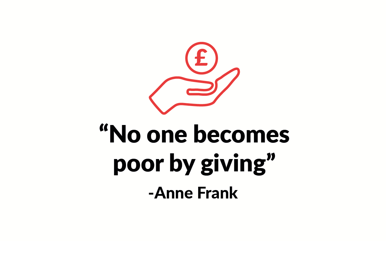 """""""No one becomes poor by giving"""" –Anne Frank. Encourages people to donate and engage in charitable giving."""