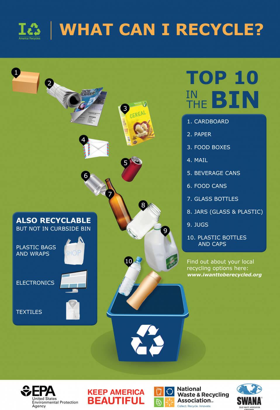 Top ten materials that must go in a recyclables bin