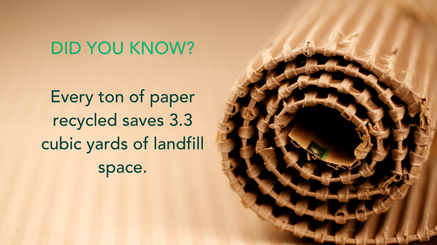 Recycling paper is vital: Every ton of paper recycled saves 3.3 cubic yards of landfill space.