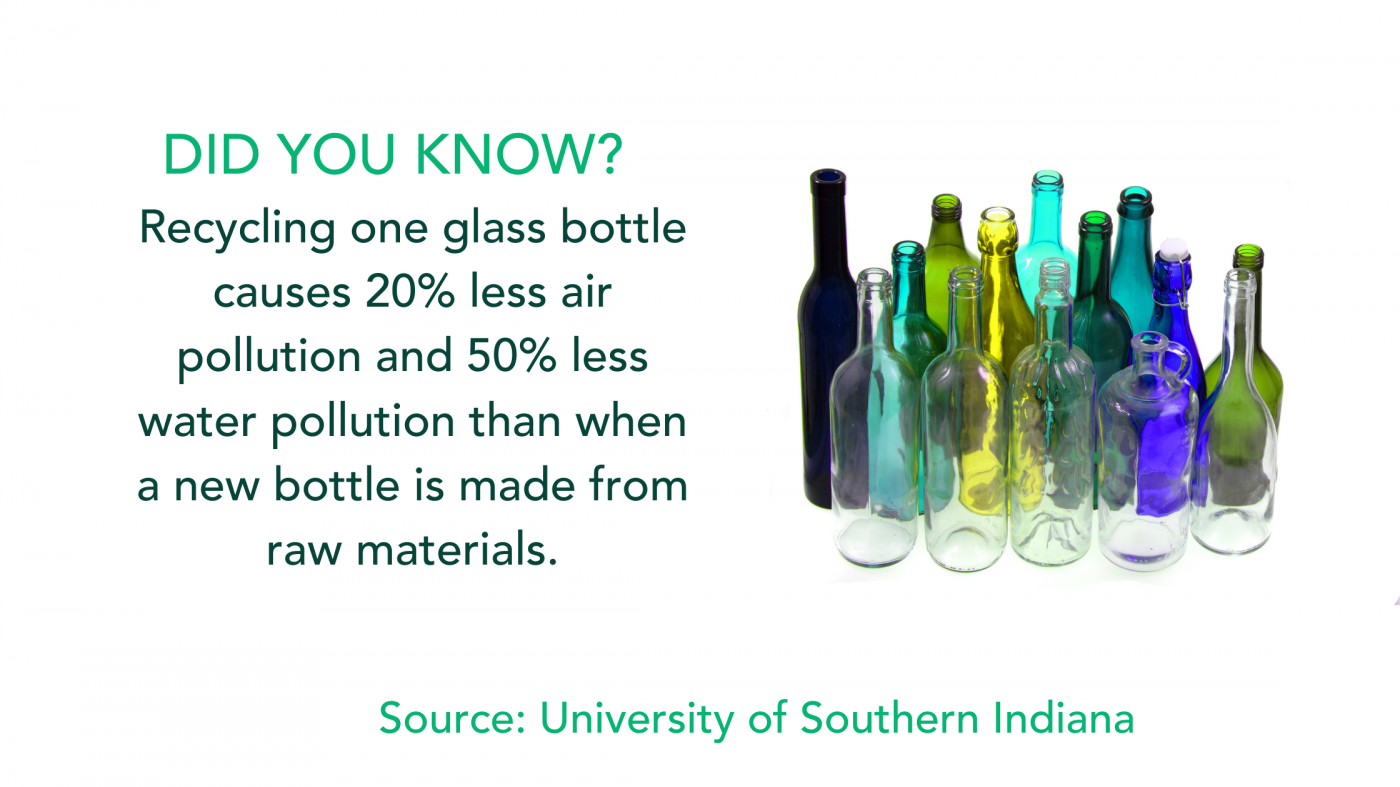 By recycling glass items we conserve energy and reduce air and water pollution