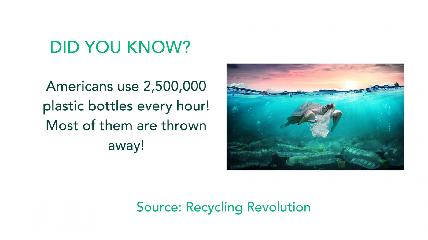 Americans use millions of plastic bottles a day, but most of them are not recycled.