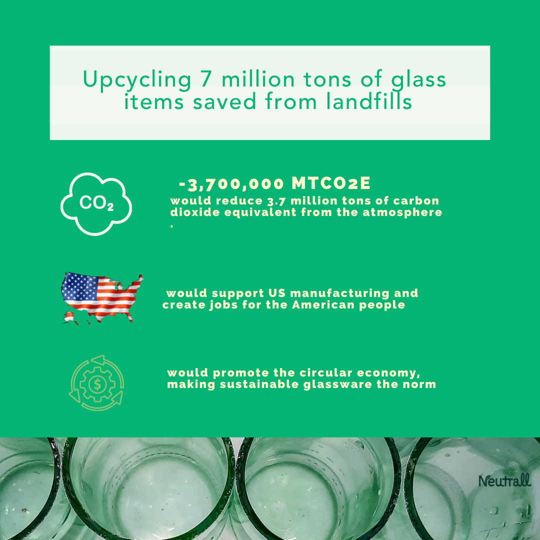 What if the USA swapped to upcycled glassware? Upcycling facts
